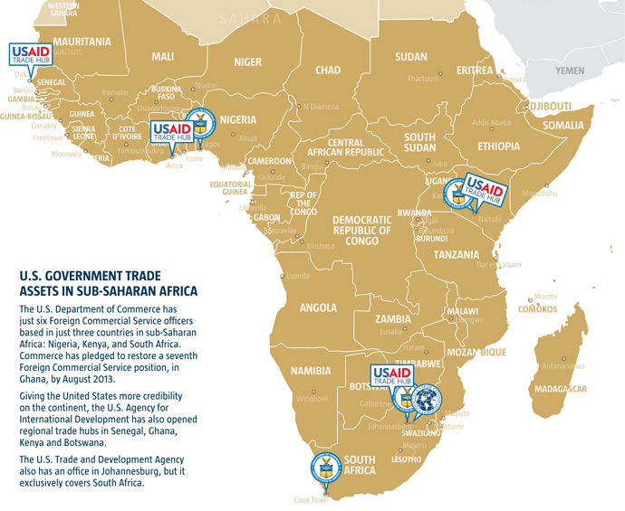 U.S. Government Trade Assets in Sub-Saharan Africa